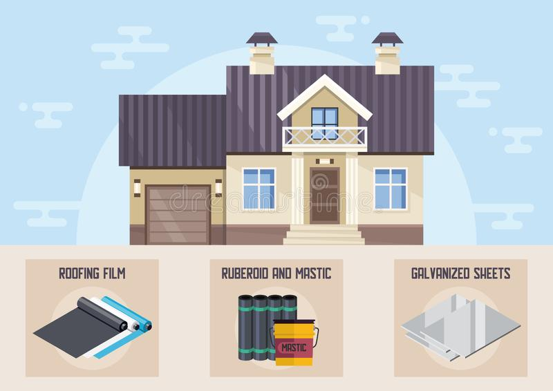 Plan vektor för moderna för hus material för taklägga system stock illustrationer