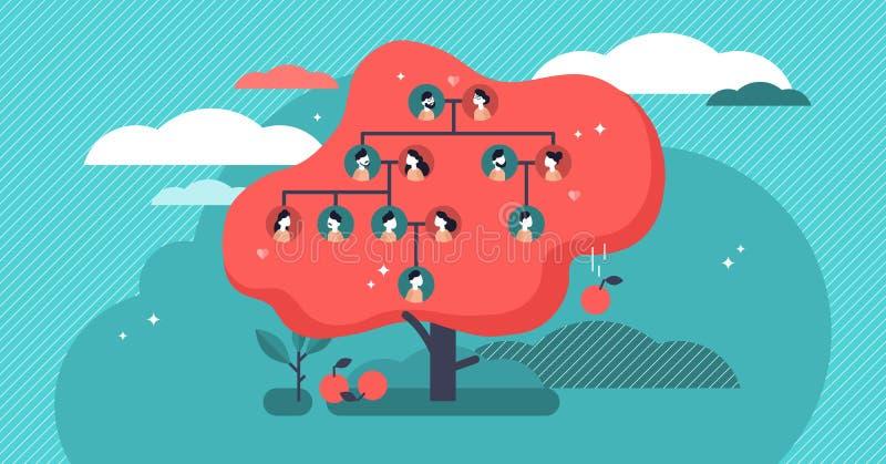 Plan vektorillustration för stamträd Exempel av släktinganslutningsdata vektor illustrationer