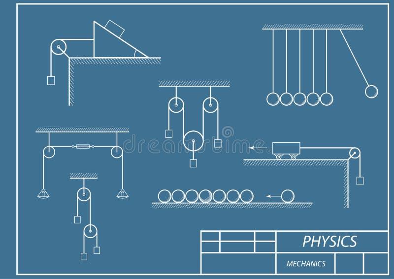 Plan w Physics dynamika ilustracja wektor