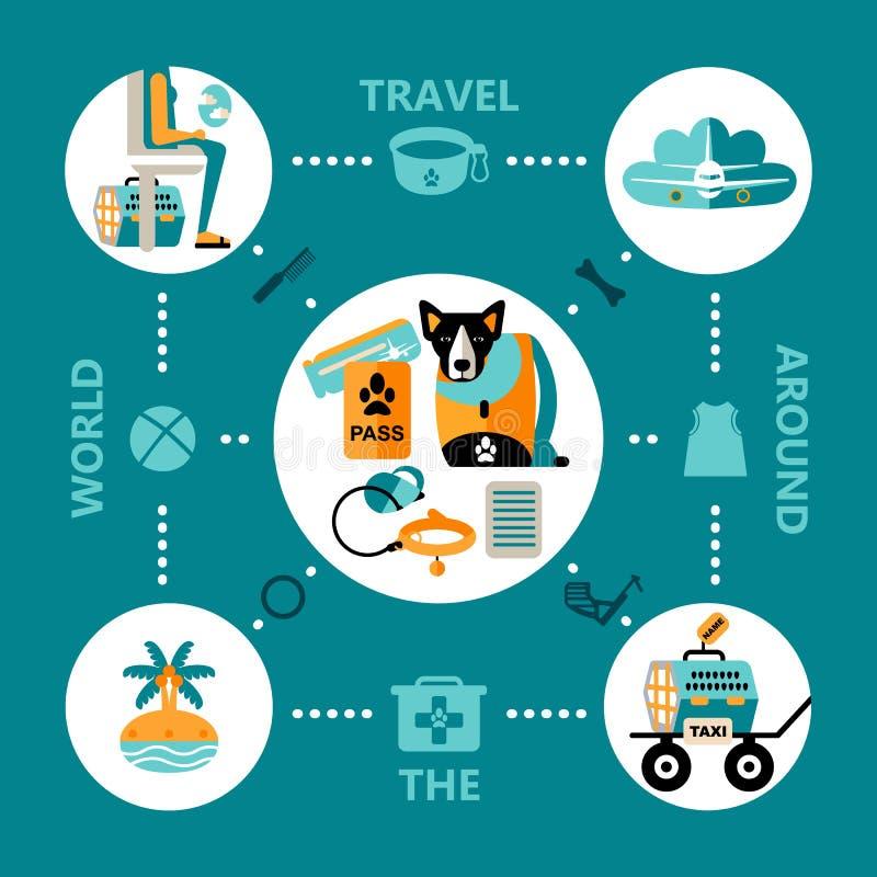 Plana designstilsymboler som reser med husdjuret royaltyfri illustrationer