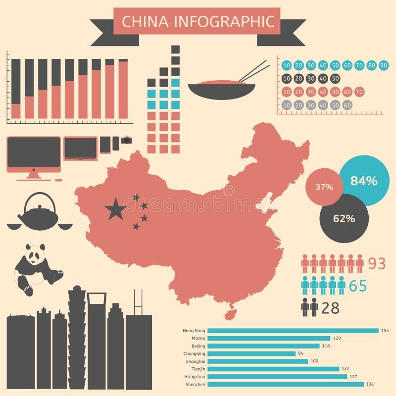 Plana infographic beståndsdelar för affär royaltyfri illustrationer