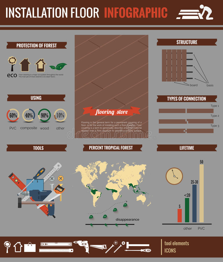 Plancher d'installation infographic photos stock
