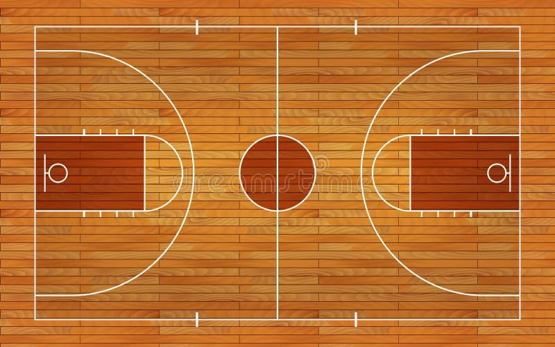 Plancher de terrain de basket avec la ligne sur le fond en bois de texture Illustration de vecteur illustration de vecteur