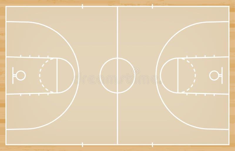 Plancher de terrain de basket avec la ligne sur le fond en bois de texture Vecteur photos stock