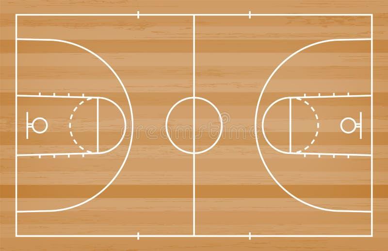 Plancher de terrain de basket avec la ligne sur le fond en bois de texture Vecteur images stock