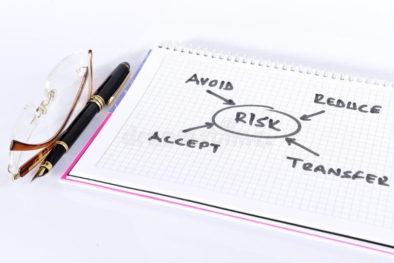Planeamiento de la gestión de riesgos imagen de archivo libre de regalías