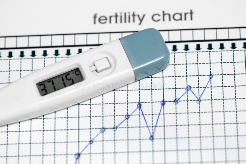 Planeamiento del embarazo La carta de la fertilidad foto de archivo libre de regalías