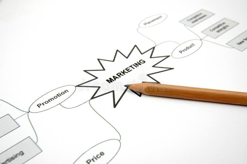 Planear - estratégia de marketing 2 imagem de stock
