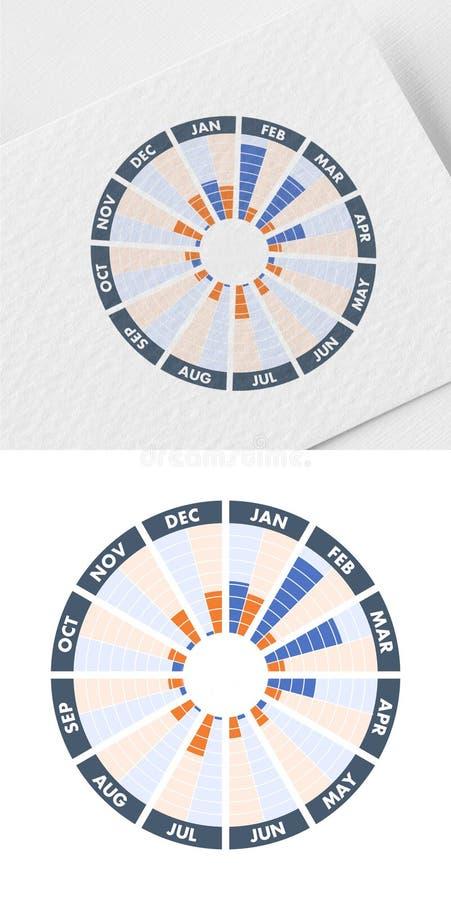 Planen Sie eine Saisonwerbekampagne oder Saisonereignisse und , Illustration stock abbildung
