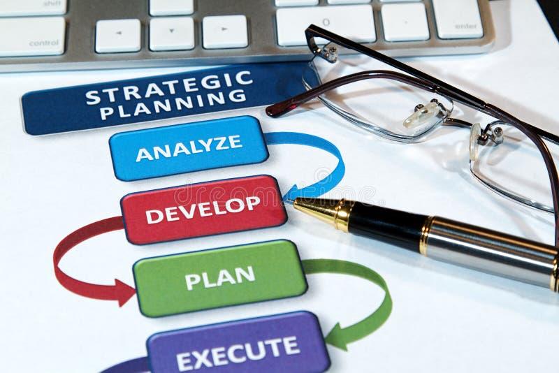 planerar strategi arkivfoto