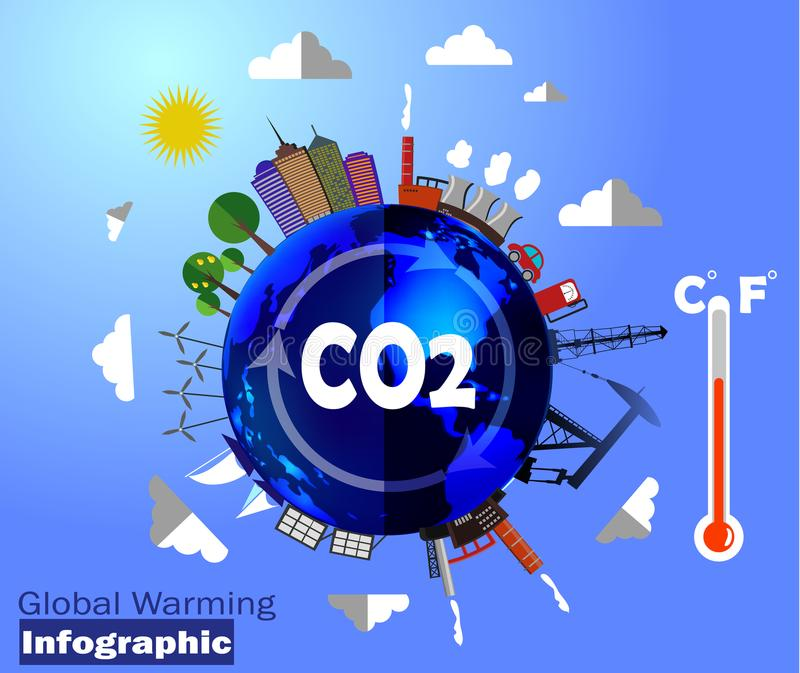 Planet in danger. Global warming vector infographic desighn with city plant and oil half clean energy like sun battery wind pour and half pollution plant and vector illustration