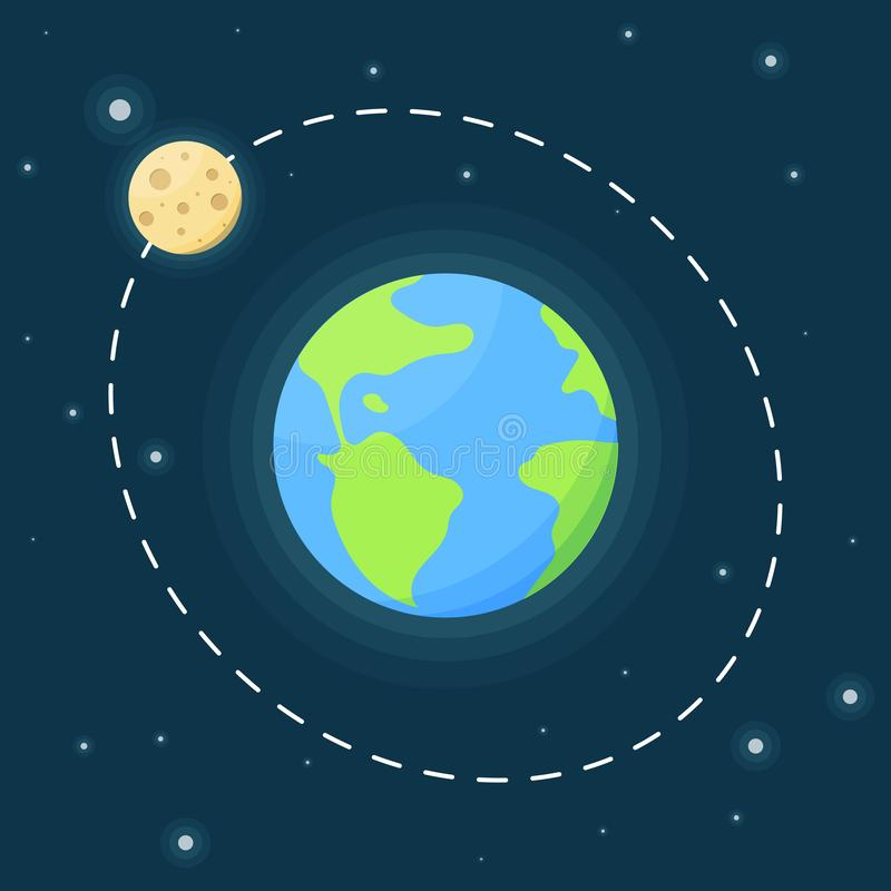 Planet Earth and the trajectory of the moon against the starry sky. Vector illustration in flat style. stock illustration
