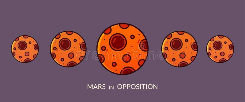 Planet Mars in opposition, linear vector illustration stock illustration