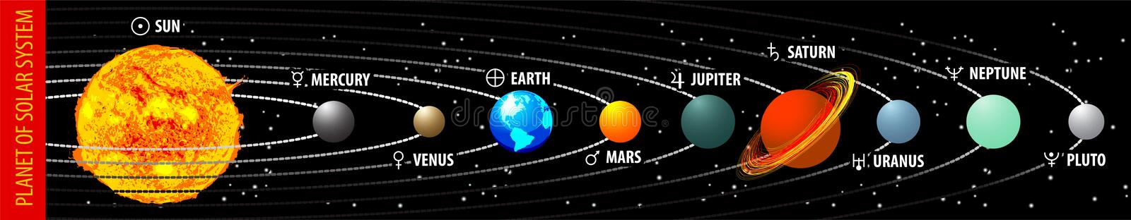 Planet of solar system stock illustration