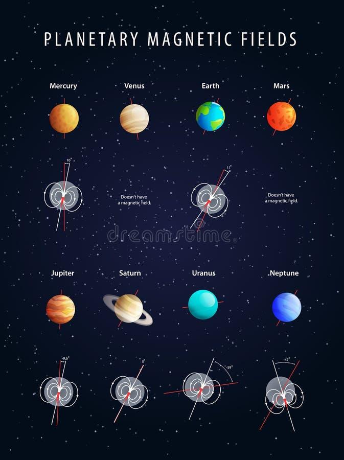 Planetarische Magnetfelder, realistischer Vektor lizenzfreie abbildung