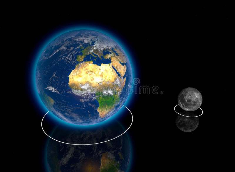 Planetariska, jord- och måneproportioner, förhållandet, diametern, storleker och mått, kretsar kring vektor illustrationer