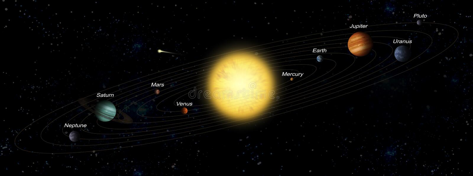 Download Planetary system stock illustration. Image of science - 16329625
