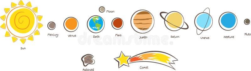 Planetas de la Sistema Solar. stock de ilustración