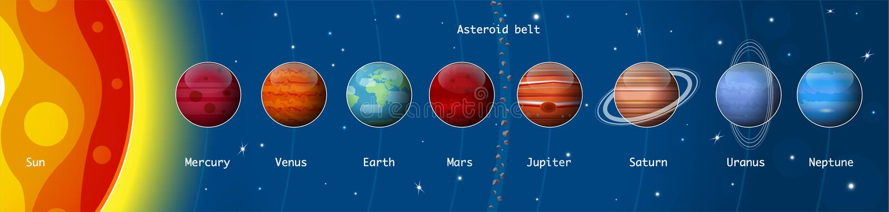 Planetas do sistema solar, sol, Mercury, Vênus, terra, lua, Marte, Júpiter, Saturn, Urano, Neptun ilustração royalty free