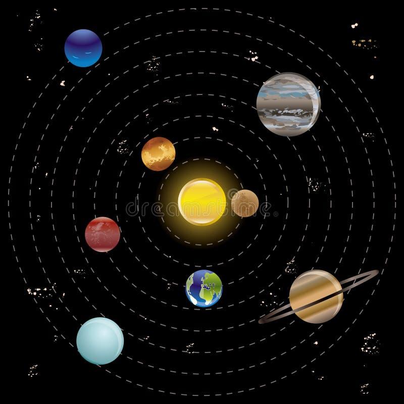 Planetas e sol de nosso sistema solar ilustração do vetor