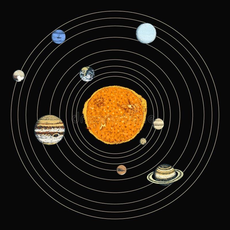 Planetas en Sistema Solar la luna y el sol, mercurio y tierra, estropea y venus, Júpiter o Saturno y Plutón astronómico libre illustration