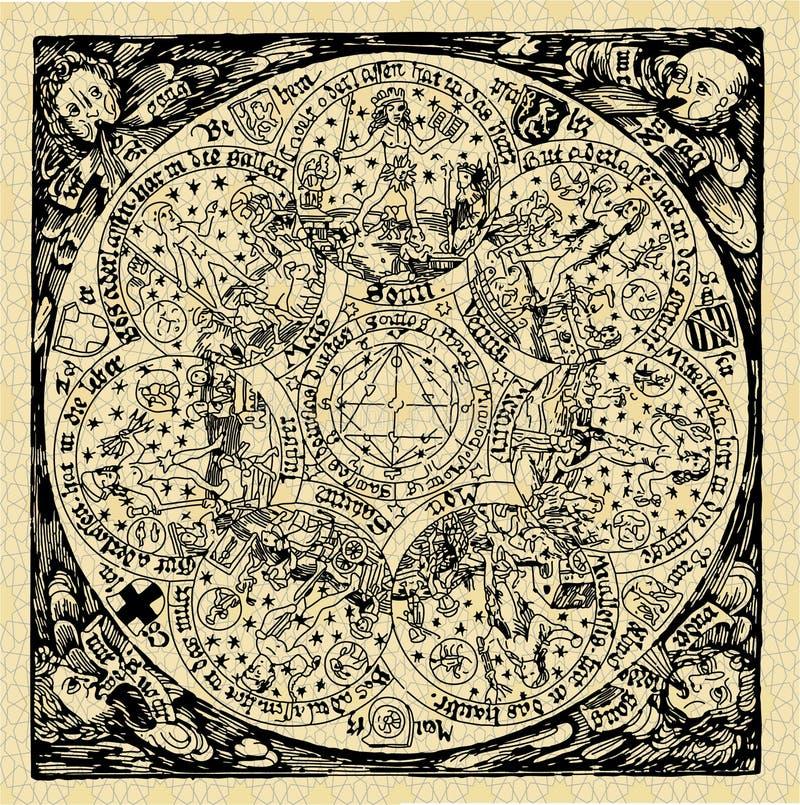 Planetas, mapa velho ilustração royalty free