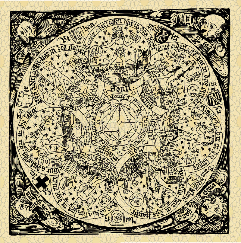 Planeten, oude kaart royalty-vrije illustratie