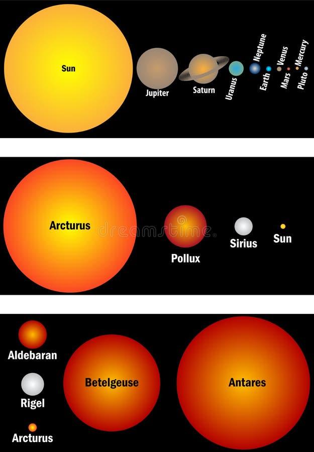 Planeten- und Sterngröße in der Relation stockbilder