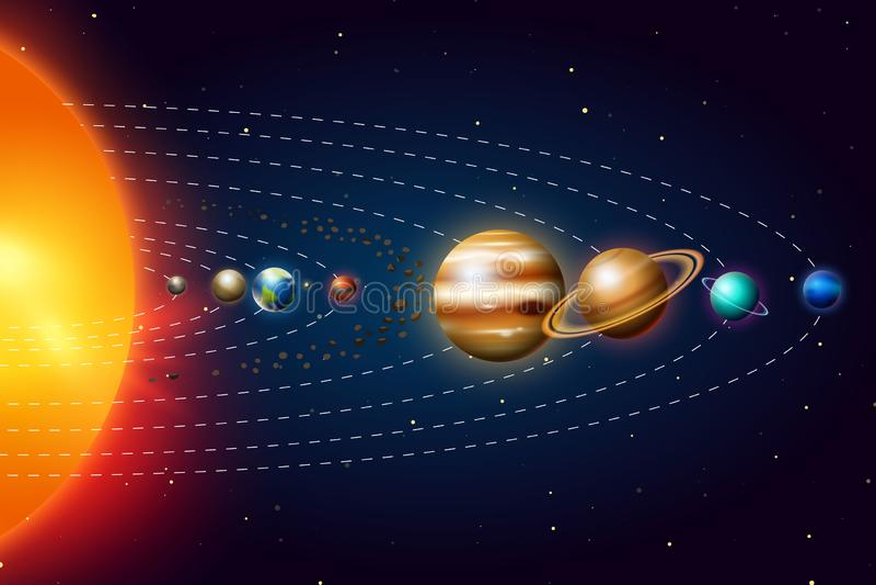 Planeten van het zonnestelsel of het model in baan Melkweg Ruimteastronomiemelkweg vector realistische illustratie stock illustratie