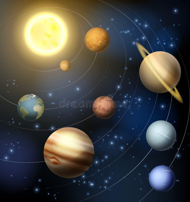 Planeten van ons Zonnestelsel royalty-vrije illustratie