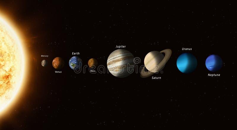 Planeten van Zonnestelsel stock illustratie