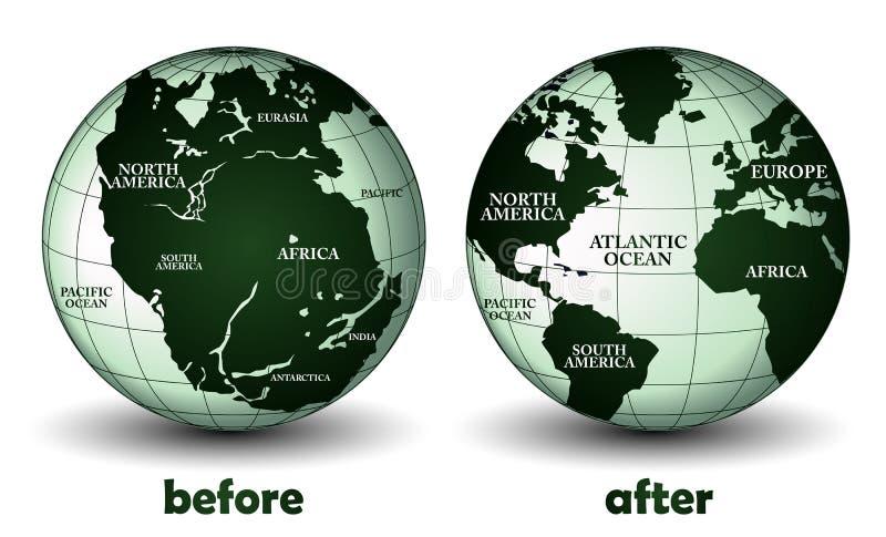 Planetjord före och efter royaltyfri illustrationer