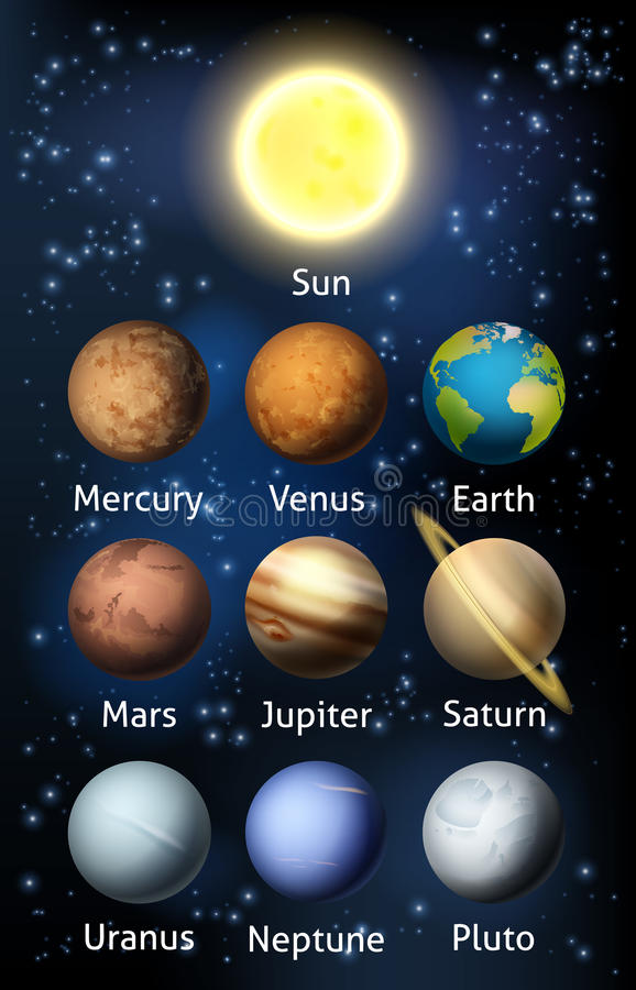 Planets of the Solar System stock illustration