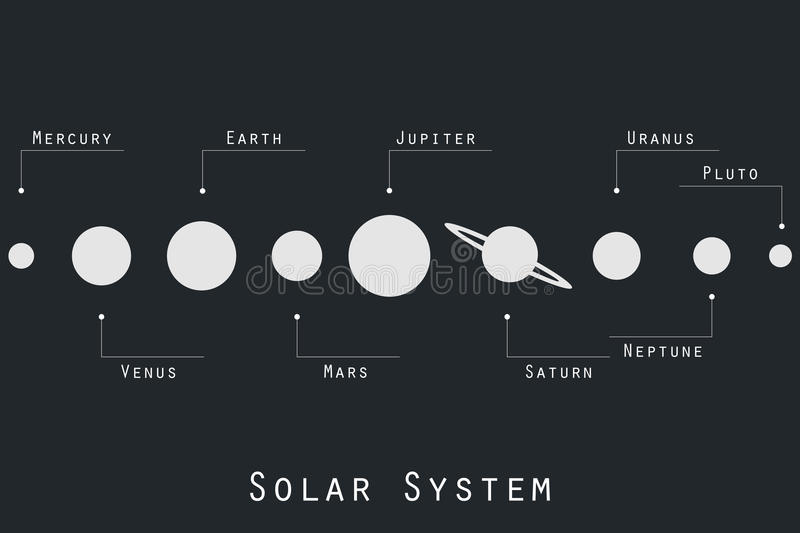 The planets of the solar system illustration in original style. stock illustration
