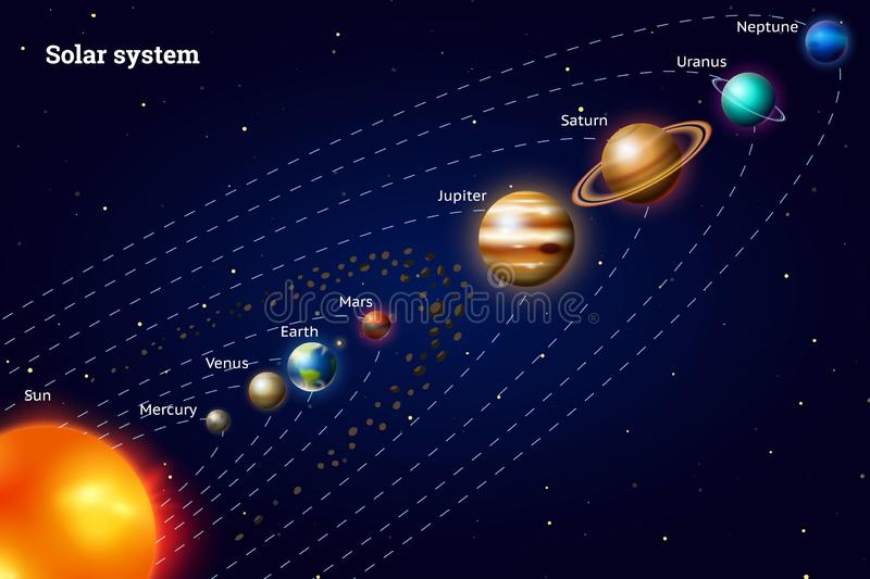 Planets of the solar system. Milky Way. Realistic vector illustration. Space and astronomy, the infinite universe and vector illustration