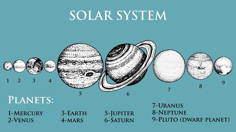 Planets in solar system. moon and the sun, mercury and earth, mars and venus, jupiter or saturn and pluto. astronomical vector illustration