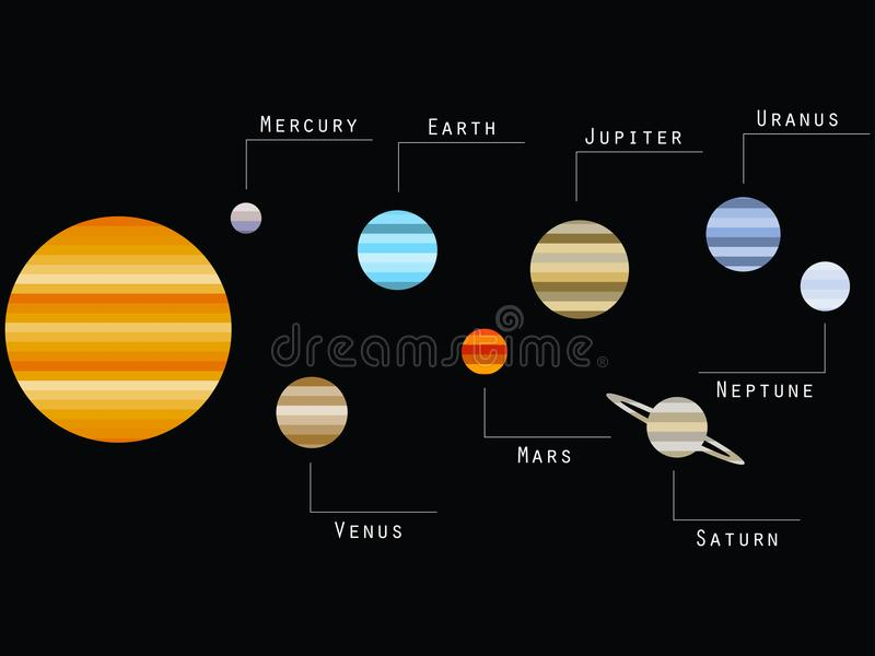 Planets of the solar system. Striped modern fashionable style of graphics. Vector royalty free illustration