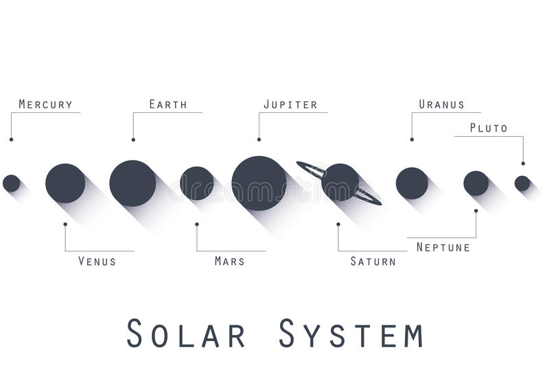 The planets of the solar system. Vector illustration in flat style. stock illustration