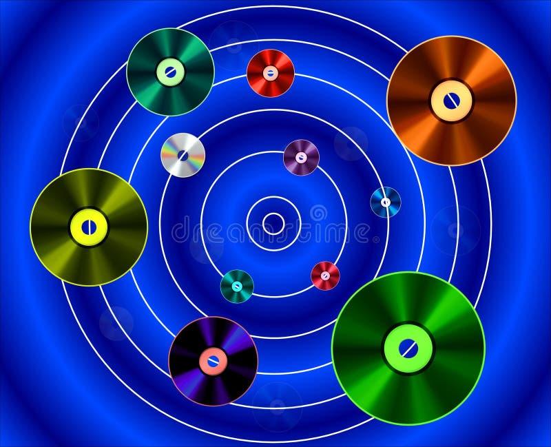 Planety dyski ilustracja wektor