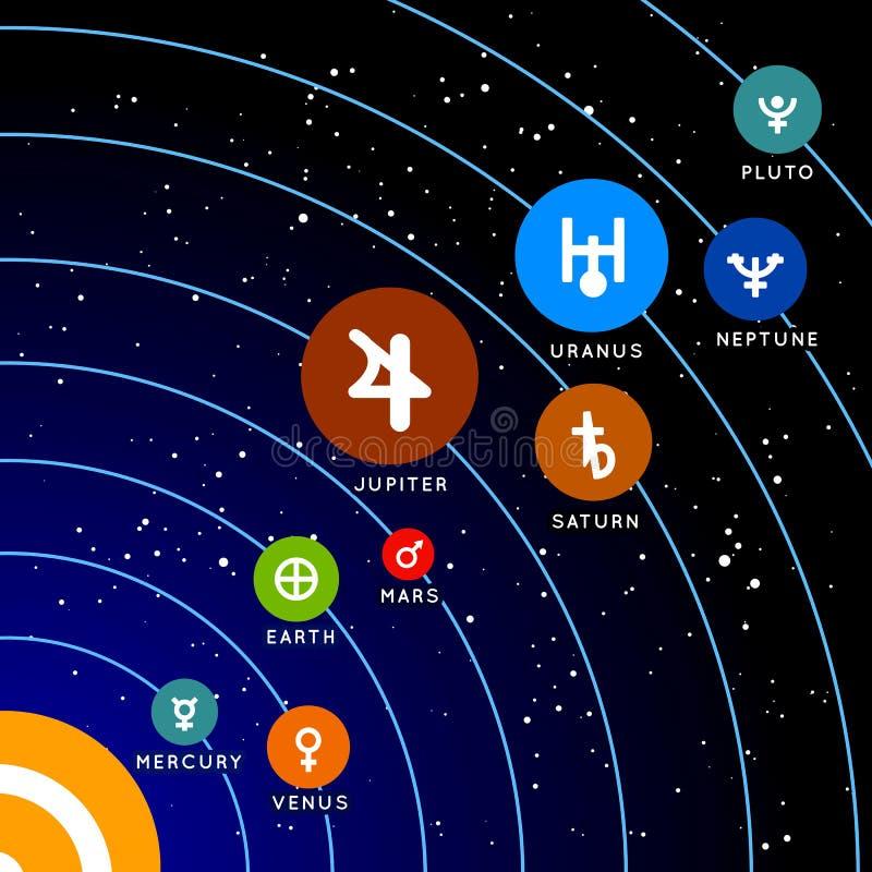 planety układ słoneczny ilustracja wektor