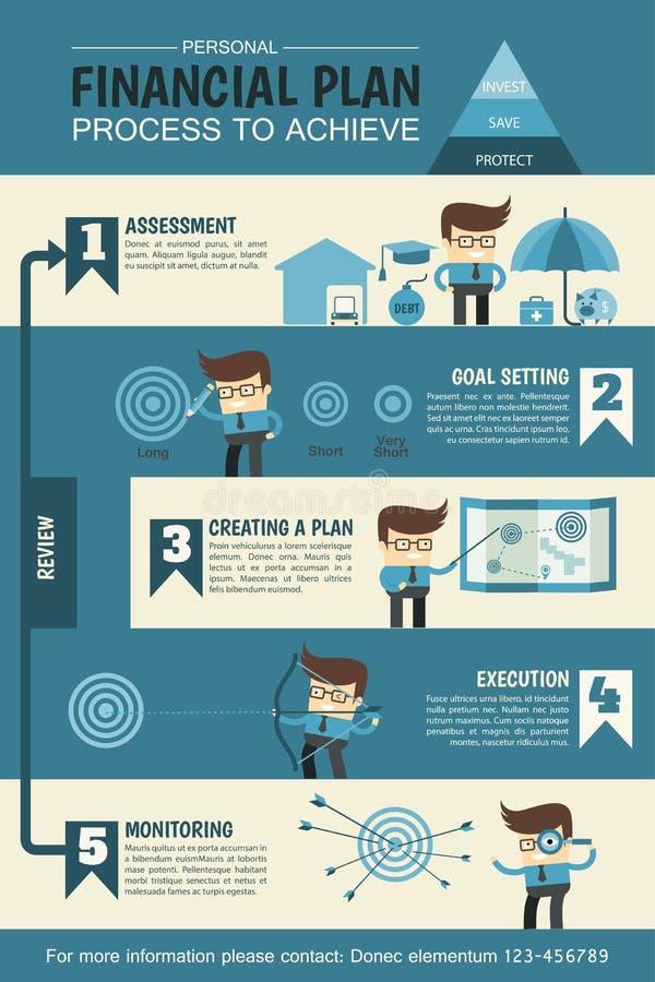 Planificación financiera personal infographic ilustración del vector
