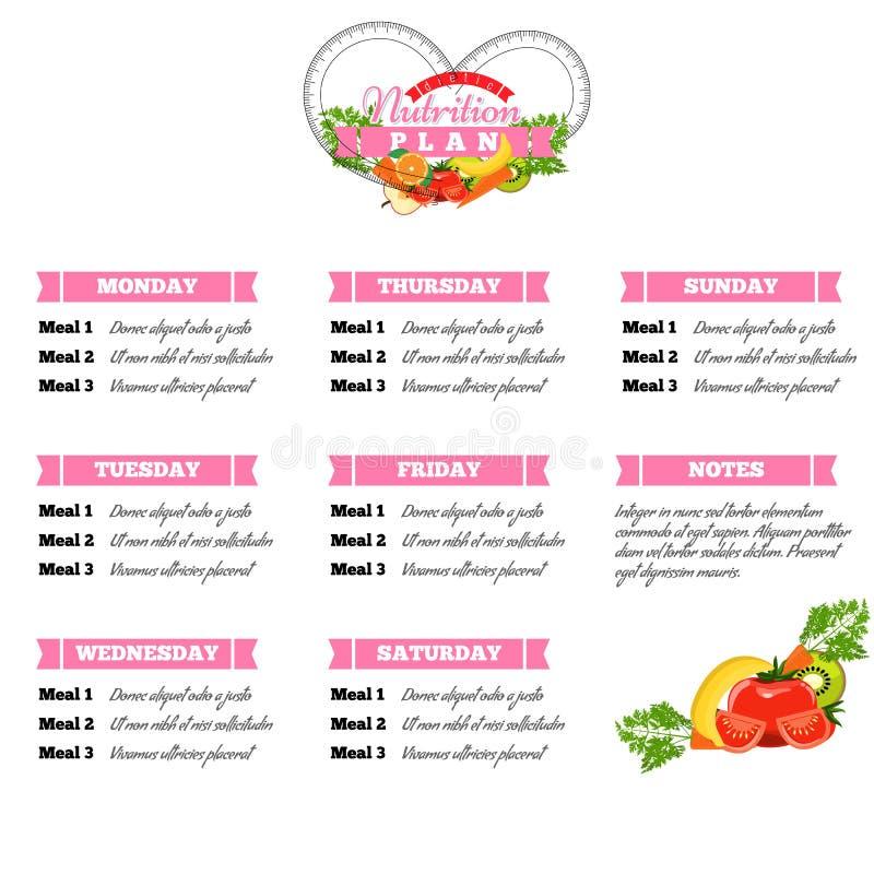 modèle de planificateur de repas hebdomadaire de perte de poids