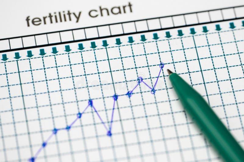 Planification de grossesse Le diagramme de fertilité photos libres de droits