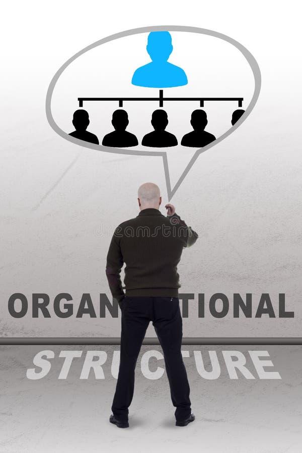 Planification de la structure organisationnelle image stock