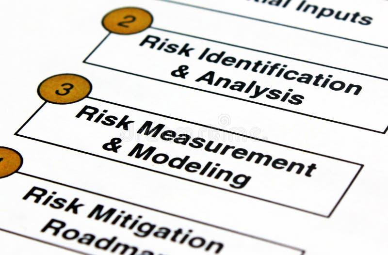 Planification de risque photo libre de droits