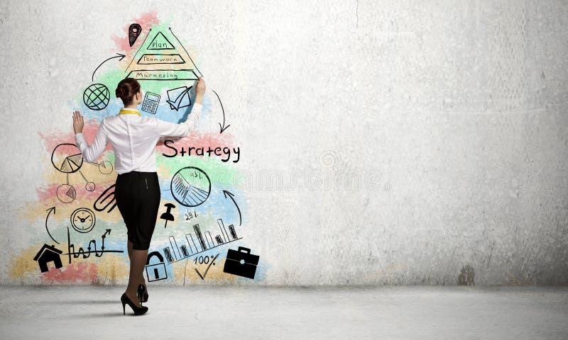 Planification de stratégie commerciale image stock