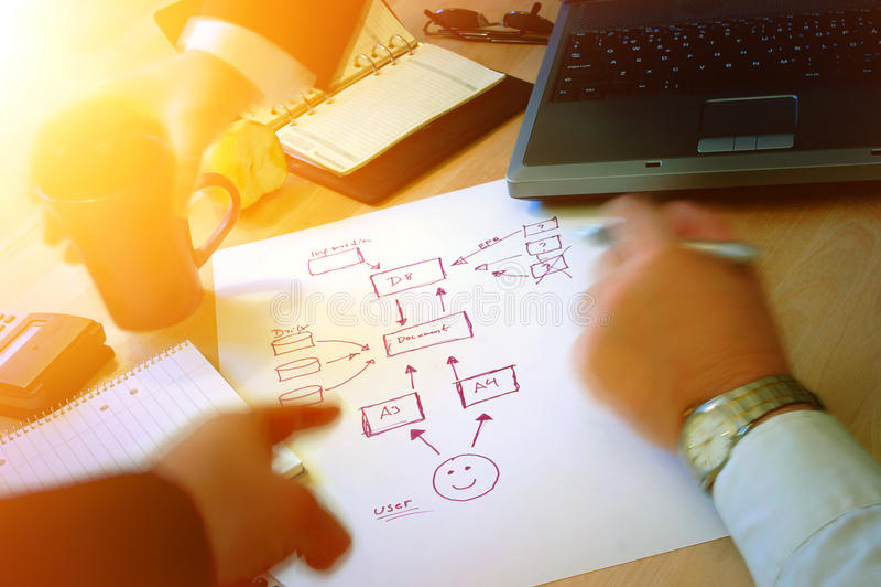 planläggning för affärsfolk royaltyfri bild
