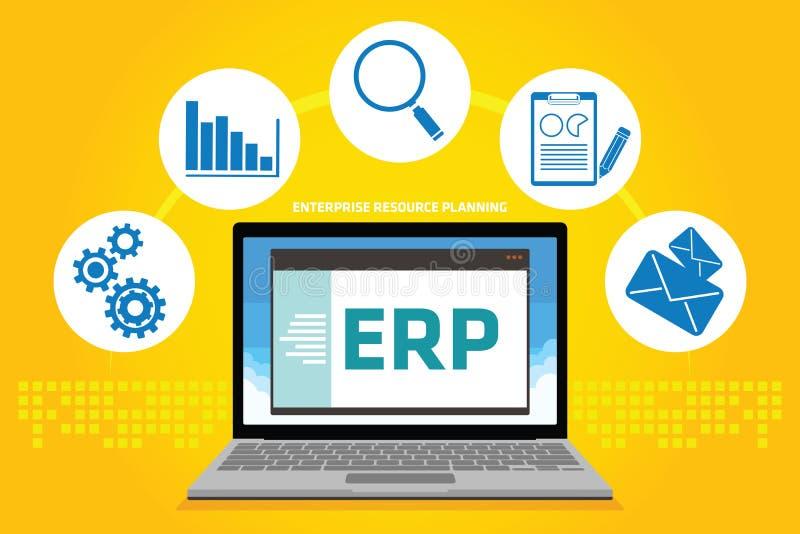 Planläggning för ERP-företagresurs royaltyfri illustrationer