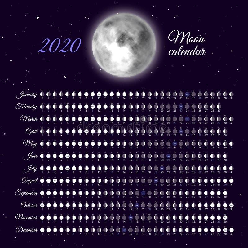 New Moon November 2020.Cycles Moon Stock Illustrations 49 Cycles Moon Stock