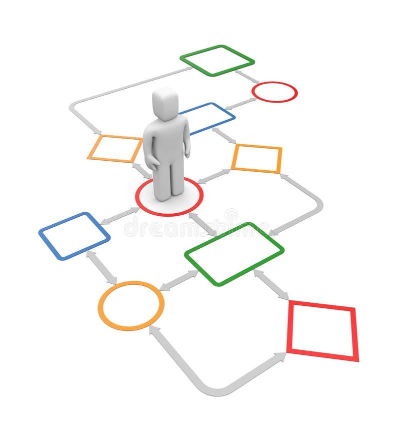 Planning vector illustration